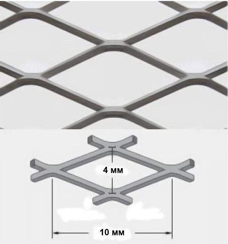 Размеры ячейки